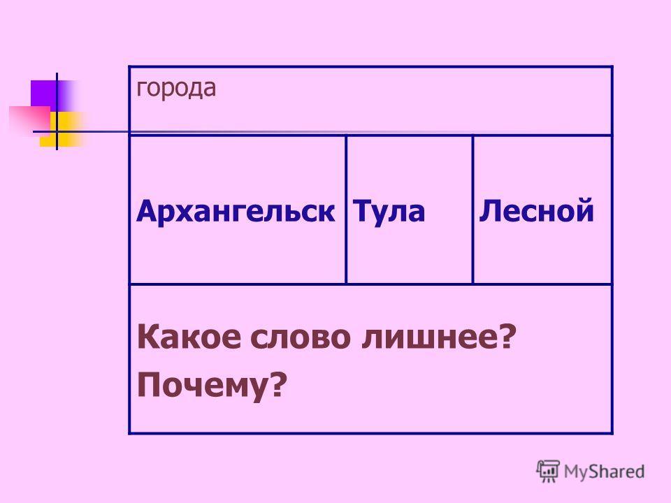 города АрхангельскТулаЛесной Какое слово лишнее? Почему?
