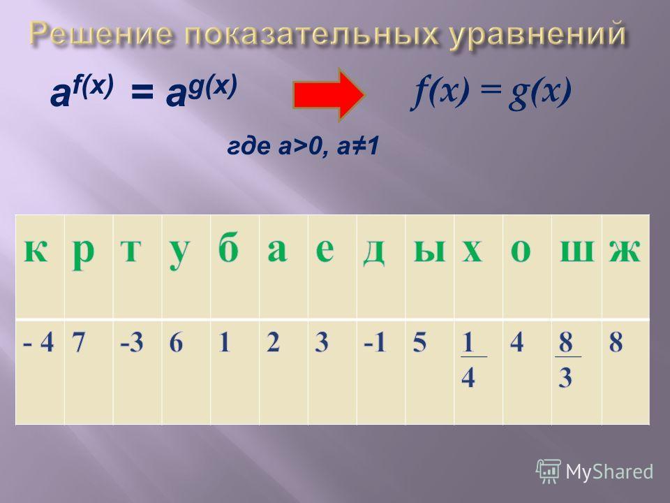 Эйлер Леонард (1707-1783) Идеальный математик 18 века – так часто называют Эйлера.