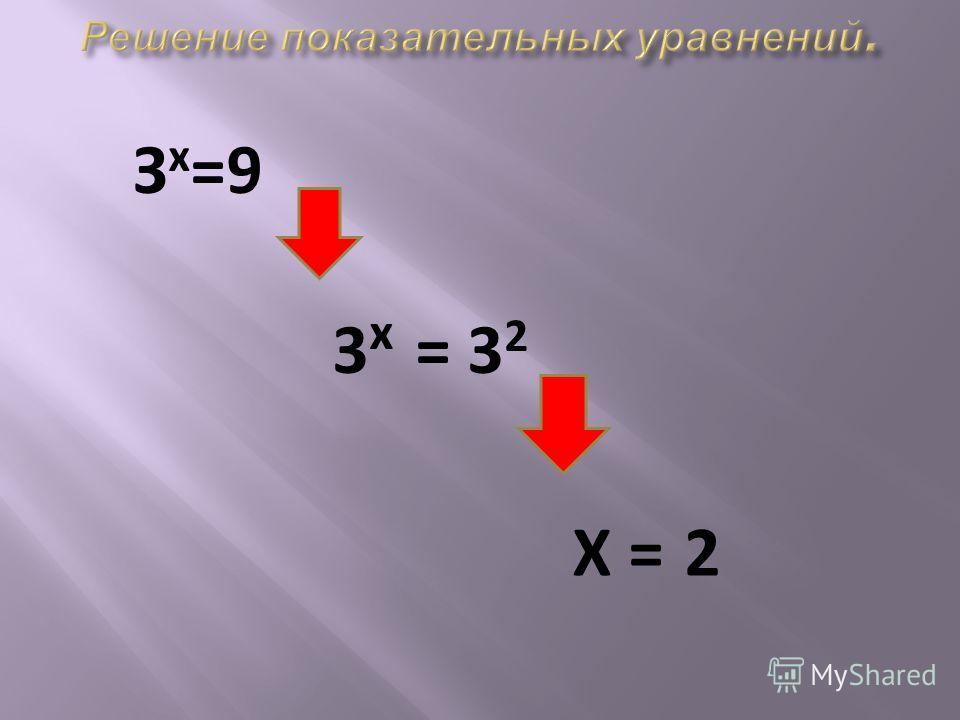 Показательными уравнениями называются уравнения вида а f(x) = а g(x), где а >0, а 1, и уравнения, сводящиеся к этому виду. Задание 2. Какие из уравнений являются показательными ? Почему ? 8) х 2 +7х-8=0 9) 2 х = 1 1) х 3 =64 2) 2х=8+х 3) З х =9 4) 0,