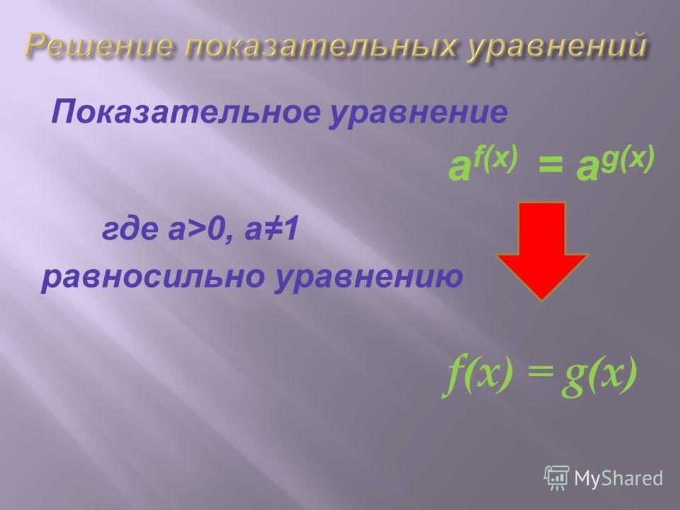 2 х = 16 5 х = 1\5 0,5 х =(0,125) 2 2 х = 1 Задание 3. Решите уравнения. а f(x) = а g(x) f ( x ) = g ( x ) где а>0, а1