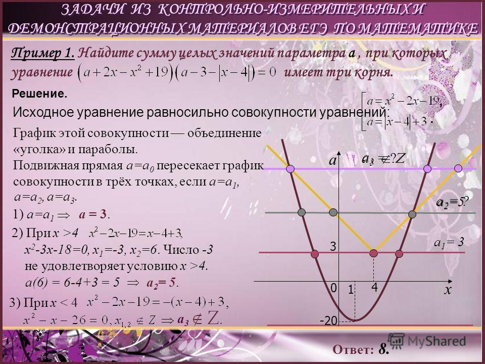 3 4 Пример 1. Найдите сумму целых значений параметра а, при которых уравнение имеет три корня. Исходное уравнение равносильно совокупности уравнений: а 1 = 3 а 2 = ? а 3 = ? Ответ: 8. ЗАДАЧИ ИЗ КОНТРОЛЬНО-ИЗМЕРИТЕЛЬНЫХ И ДЕМОНСТРАЦИОННЫХ МАТЕРИАЛОВ Е