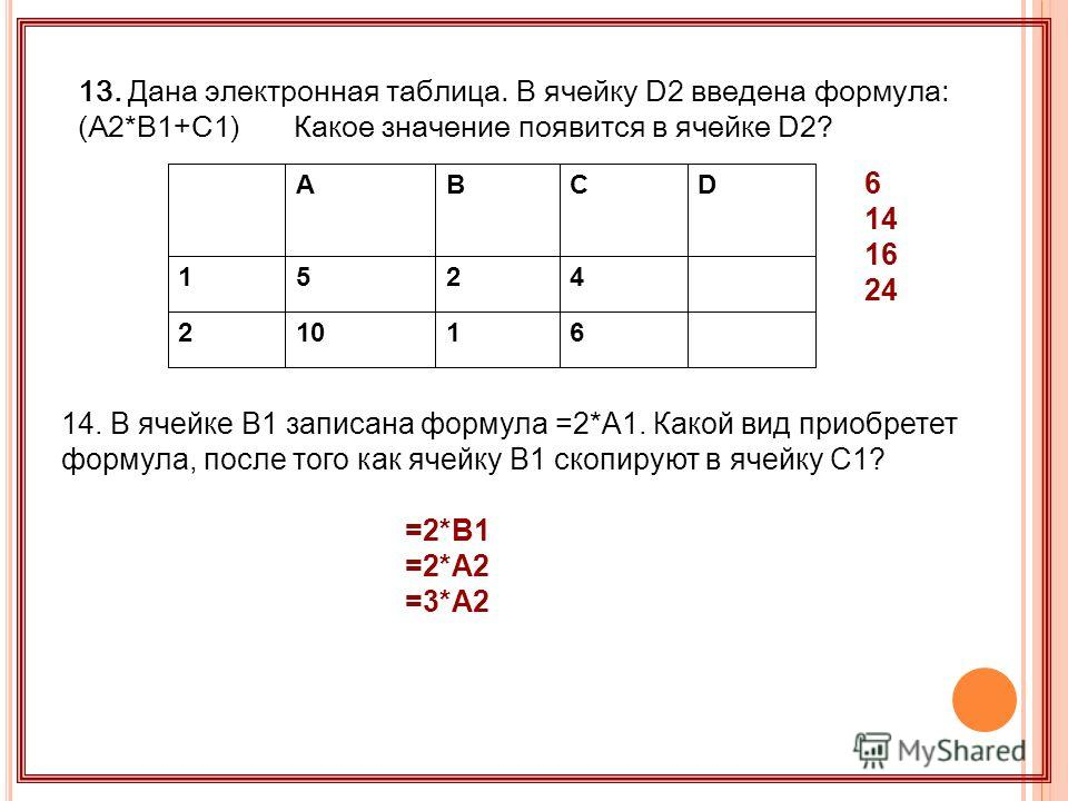 13. Дана электронная таблица. В ячейку D2 введена формула: (A2*B1+C1) Какое значение появится в ячейке D2? 61102 4251 DCBA 6 14 16 24 14. В ячейке B1 записана формула =2*A1. Какой вид приобретет формула, после того как ячейку B1 скопируют в ячейку C1