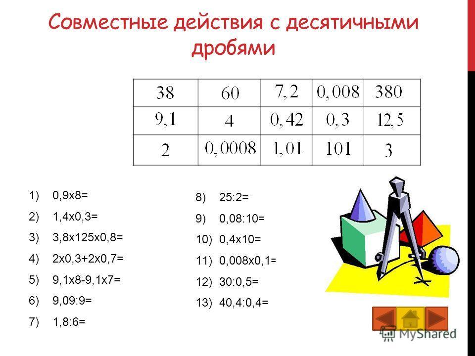 Совместные действия с десятичными дробями 1)0,9x8=7,2 2)1,4x0,3=0,42 3)3,8x125x0,8=380 4)2x0,3+2x0,7=2 5)9,1x8-9,1x7=9,1 6)9,09:9=1,01 7)1,8:6=0,3 8)25:2=12,5 9)0,08:10=0,008 10)0,4x10=4 11)0,008x0,1=0,0008 12)30:0,5=60 13)40,4:0,4=101 2
