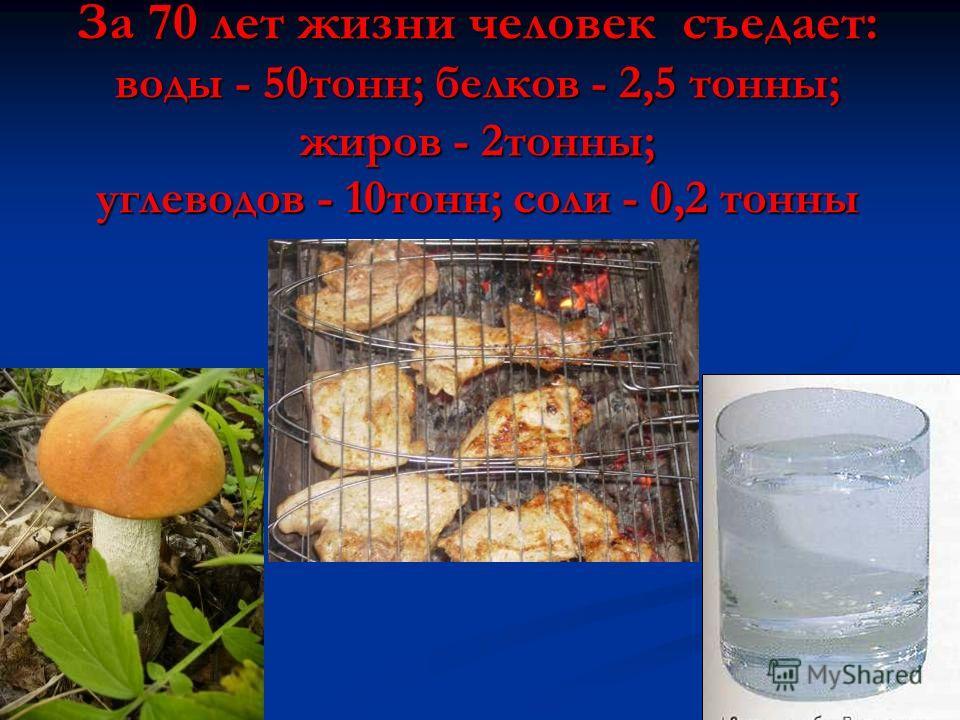 За 70 лет жизни человек съедает: воды - 50тонн; белков - 2,5 тонны; жиров - 2тонны; углеводов - 10тонн; соли - 0,2 тонны