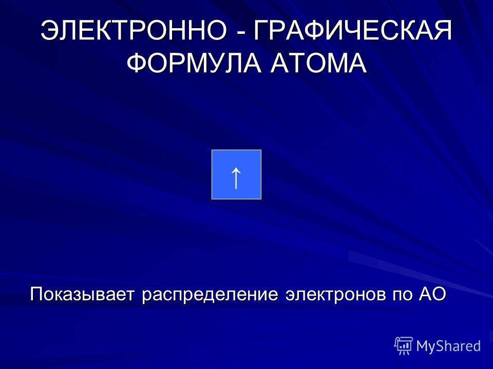 ЭЛЕКТРОННО - ГРАФИЧЕСКАЯ ФОРМУЛА АТОМА Показывает распределение электронов по АО