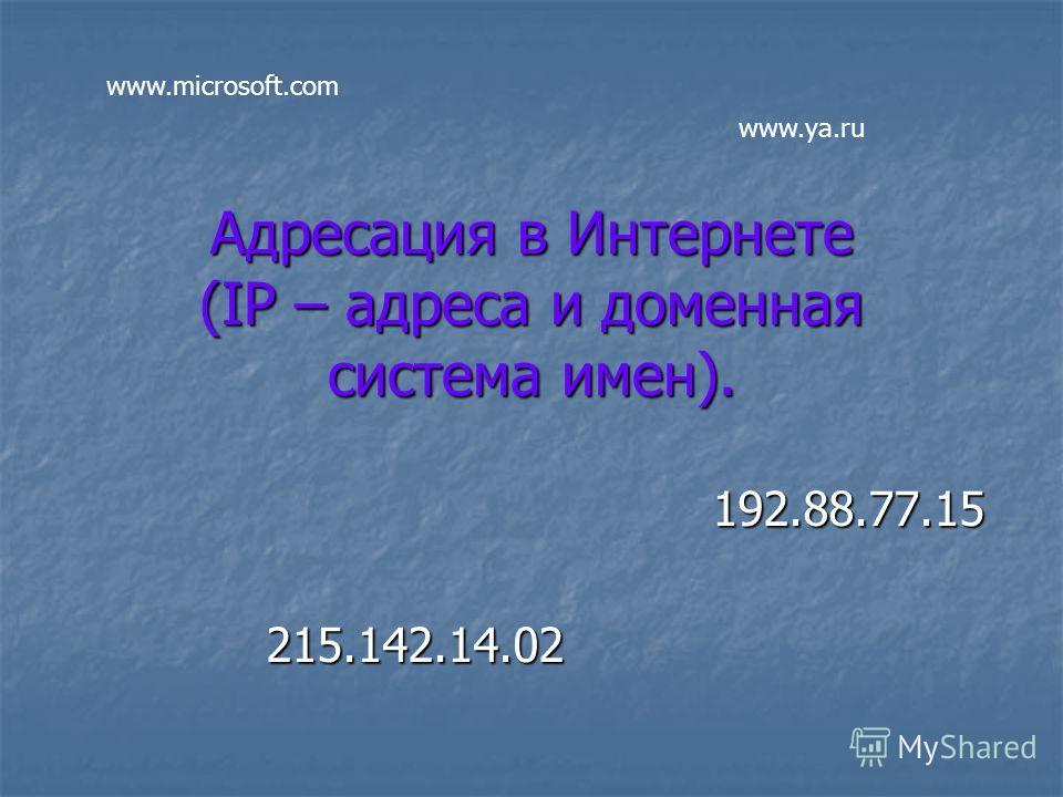 Адресация в Интернете (IP – адреса и доменная система имен). 192.88.77.15 192.88.77.15215.142.14.02 www.microsoft.com www.ya.ru
