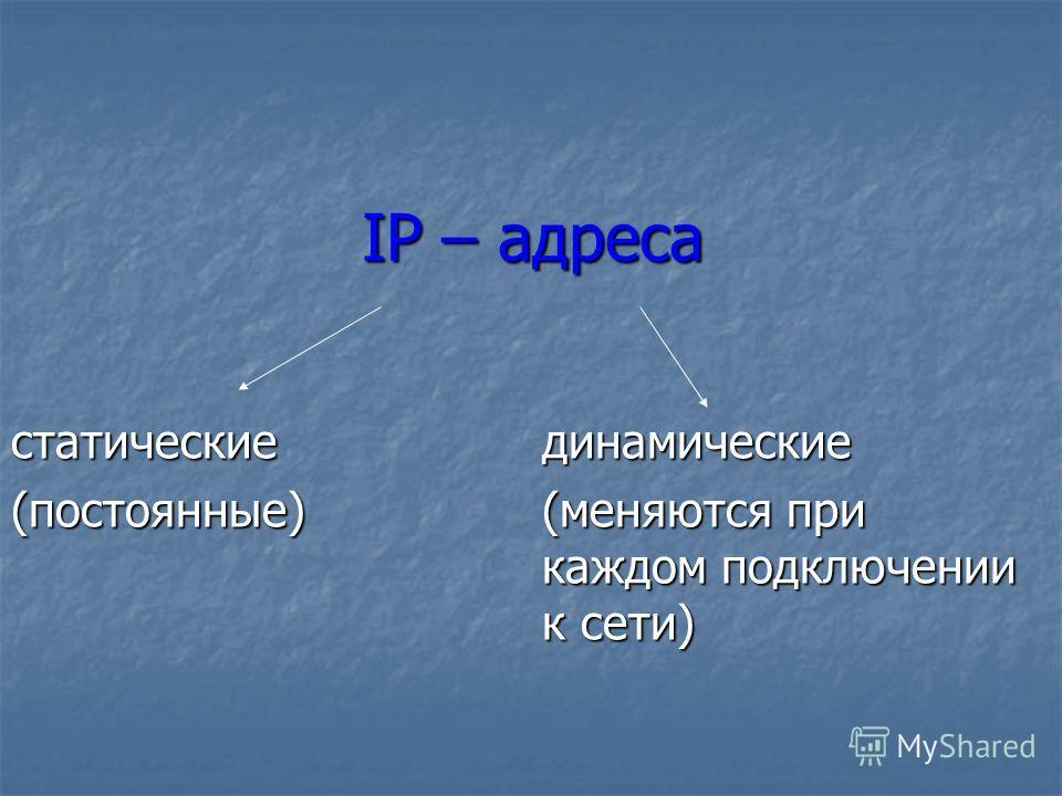 IP – адреса статическиединамические (постоянные)(меняются при каждом подключении к сети)