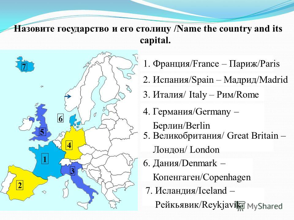 2. Испания/Spain – Мадрид/Madrid 3. Италия/ Italy – Рим/Rome 4. Германия/Germany – Берлин/Berlin 1. Франция/France – Париж/Paris 5. Великобритания/ Great Britain – Лондон/ London 6. Дания/Denmark – Копенгаген/Copenhagen 7. Исландия/Iceland – Рейкьяви