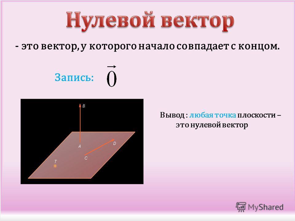 - это вектор, у которого начало совпадает с концом. Запись: Вывод : любая точка плоскости – это нулевой вектор