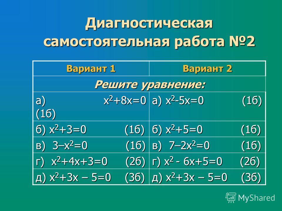Диагностическая самостоятельная работа 2 Вариант 1 Вариант 2 Решите уравнение: а) х 2 +8х=0 (1б) а) х 2 -5х=0 (1б) б) х 2 +3=0 (1б) б) х 2 +5=0 (1б) в) 3–х 2 =0 (1б) в) 7–2х 2 =0 (1б) г) х 2 +4х+3=0 (2б) г) х 2 - 6х+5=0 (2б) д) х 2 +3х – 5=0 (3б)