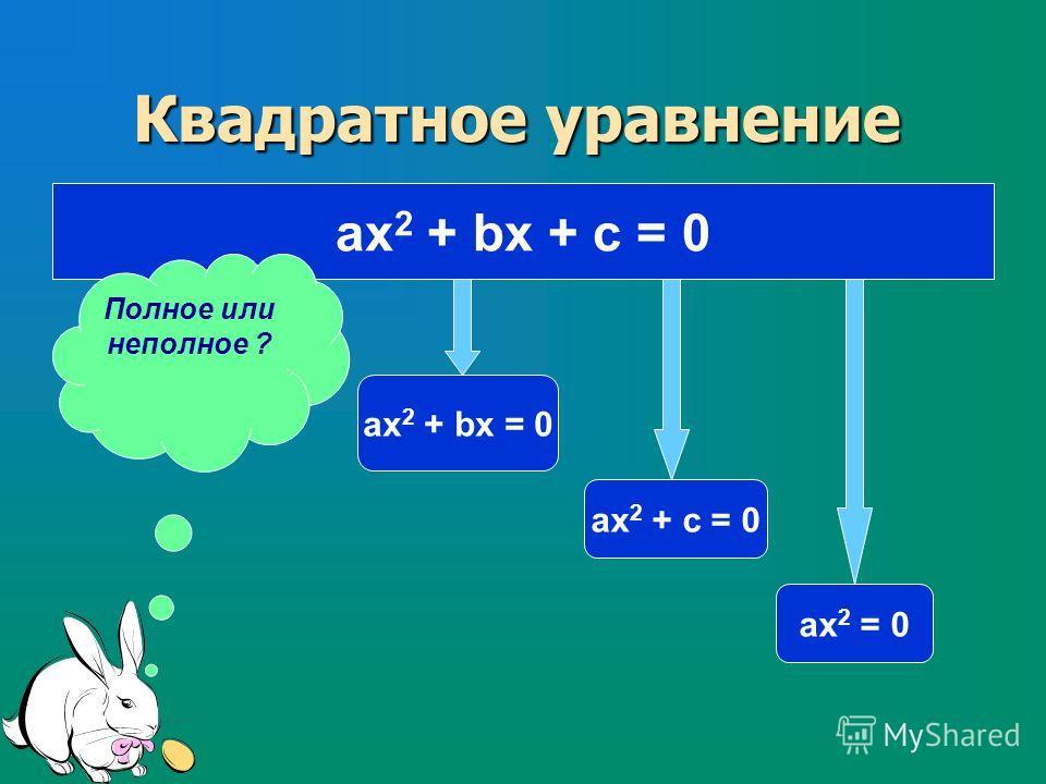 Квадратное уравнение ax 2 + bx + c = 0 Полное или неполное ? ax 2 + bx = 0 ax 2 + c = 0 ax 2 = 0