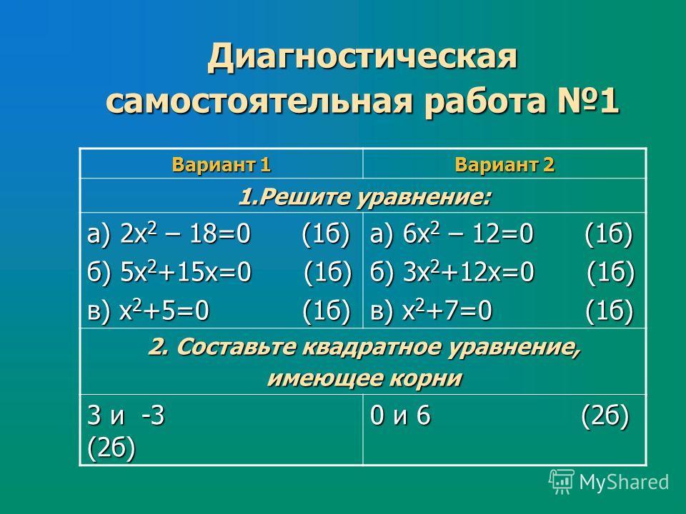 Диагностическая самостоятельная работа 1 Вариант 1 Вариант 2 1.Решите уравнение: а) 2х 2 – 18=0 (1б) б) 5х 2 +15х=0 (1б) в) х 2 +5=0 (1б) а) 6х 2 – 12=0 (1б) б) 3х 2 +12х=0 (1б) в) х 2 +7=0 (1б) 2. Составьте квадратное уравнение, имеющее корни 3 и -3
