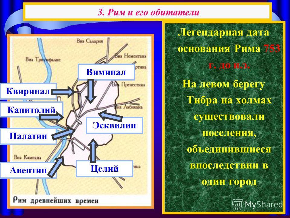 Легендарная дата основания Рима 753 г. до н.э. На левом берегу Тибра на холмах существовали поселения, объединившиеся впоследствии в один город 3. Рим и его обитатели ВиминалКвириналКапитолий Палатин Авентин Эсквилин Целий