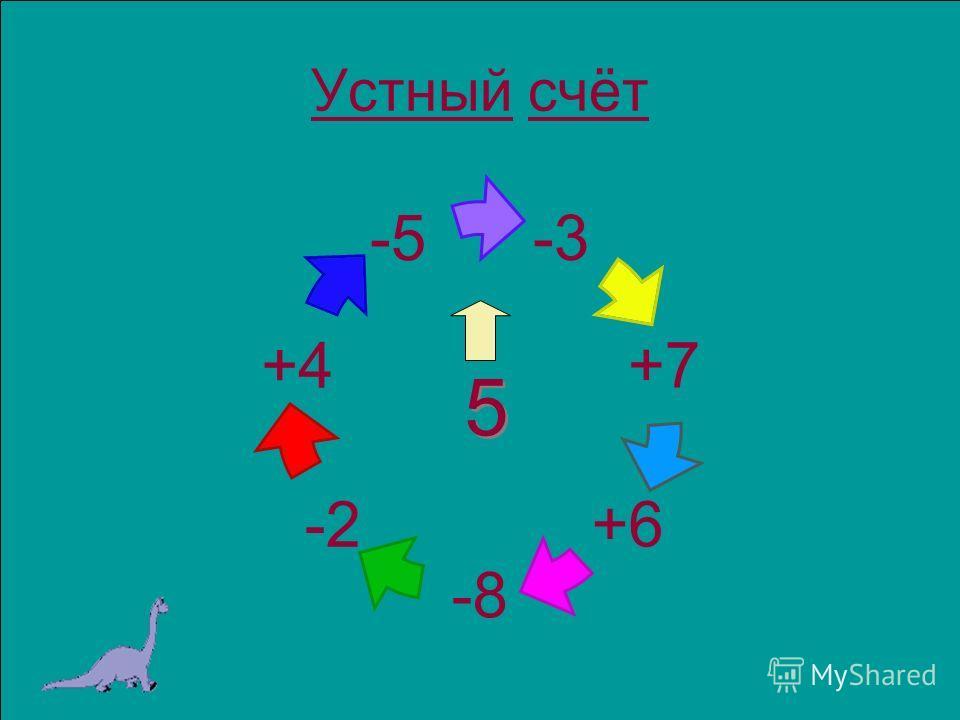 Устный счёт -3 +7 +6 -8 -2 +4 -5 5 5