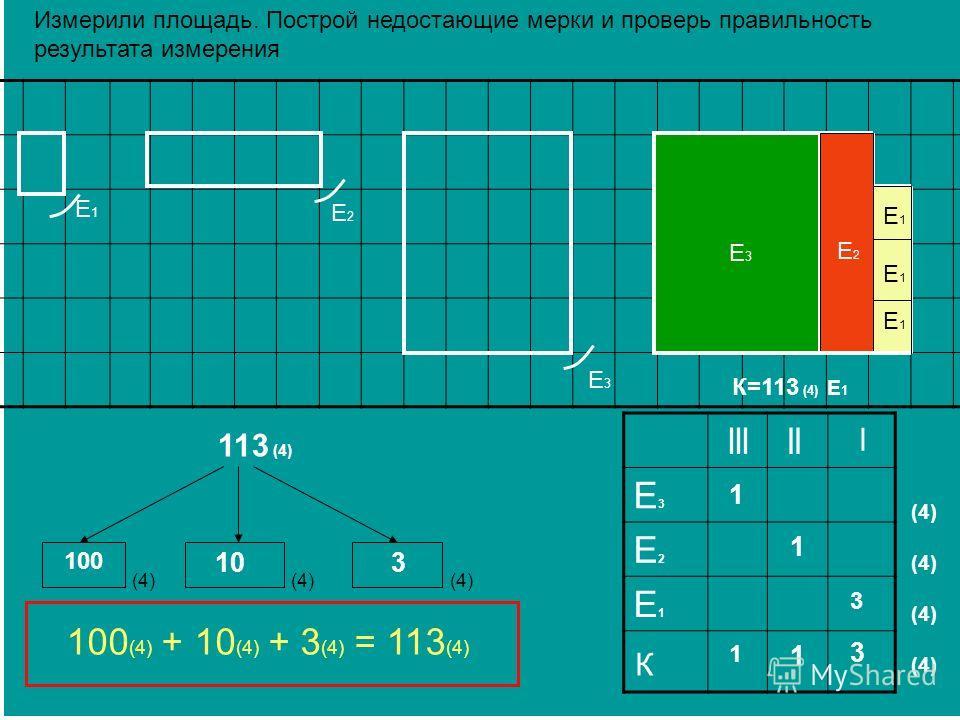 (4) Е1Е1 Е3Е3 Е2Е2 lll ll Е3Е3 Е2Е2 Е1Е1 113 (4) К К=113 (4) Е 1 Измерили площадь. Построй недостающие мерки и проверь правильность результата измерения l (4) 1 1 3 1 1 3 100 103 Е3Е3 Е2Е2 Е1Е1 Е1Е1 Е1Е1 100 (4) + 10 (4) + 3 (4) = 113 (4) (4)
