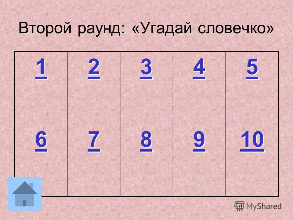 Второй раунд: «Угадай словечко» 1111 2222 3333 4444 5555 6666 7777 8888 9999 10