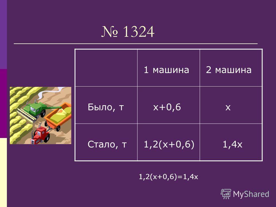 1324 1 машина 2 машина Было, т х+0,6 х Стало, т 1,2(х+0,6) 1,4х 1,2(х+0,6)=1,4х