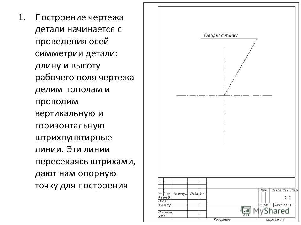 1.Построение чертежа детали начинается с проведения осей симметрии детали: длину и высоту рабочего поля чертежа делим пополам и проводим вертикальную и горизонтальную штрихпунктирные линии. Эти линии пересекаясь штрихами, дают нам опорную точку для п