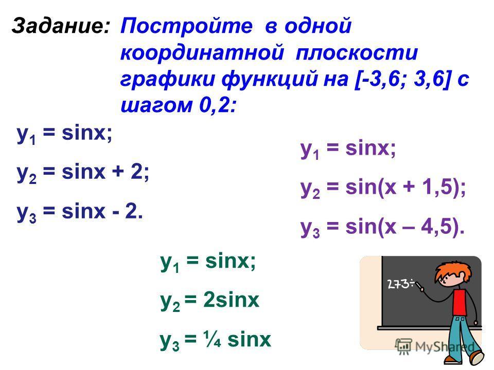 Задание:Постройте в одной координатной плоскости графики функций на [-3,6; 3,6] с шагом 0,2: y 1 = sinx; у 2 = sinx + 2; у 3 = sinx - 2. y 1 = sinx; у 2 = sin(x + 1,5); у 3 = sin(x – 4,5). y 1 = sinx; у 2 = 2sinx у 3 = ¼ sinx