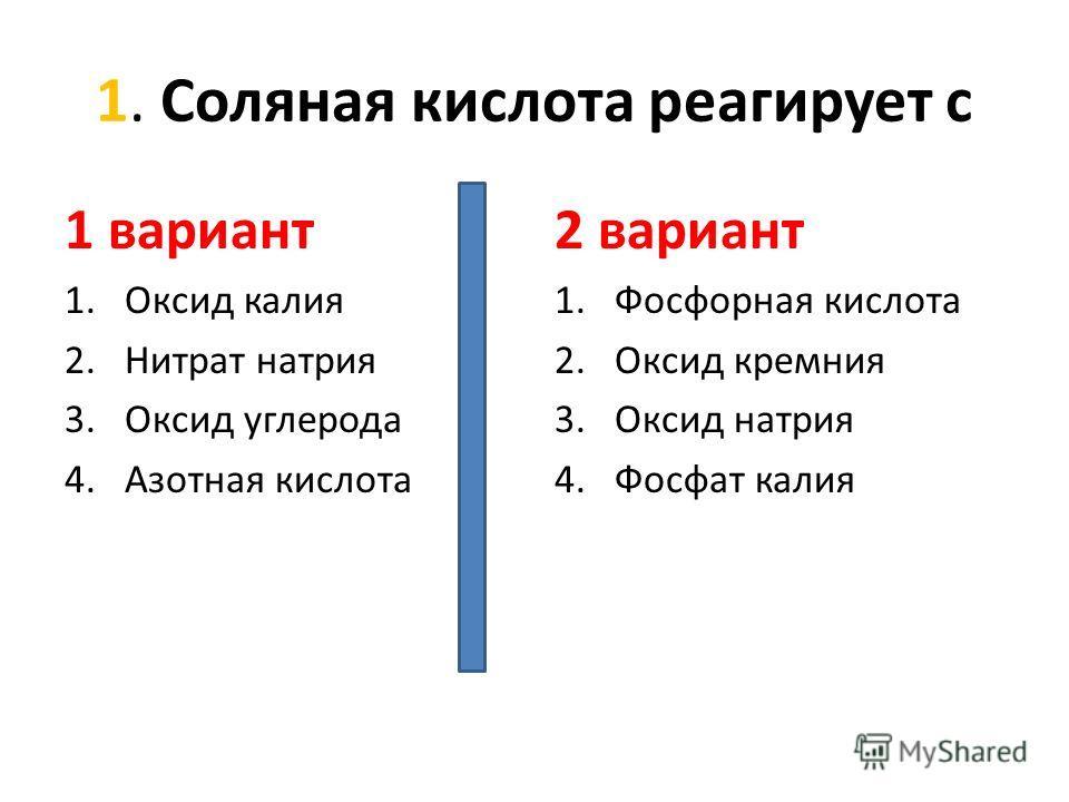 1. Соляная кислота реагирует с 1 вариант 1.Оксид калия 2.Нитрат натрия 3.Оксид углерода 4.Азотная кислота 2 вариант 1.Фосфорная кислота 2.Оксид кремния 3.Оксид натрия 4.Фосфат калия