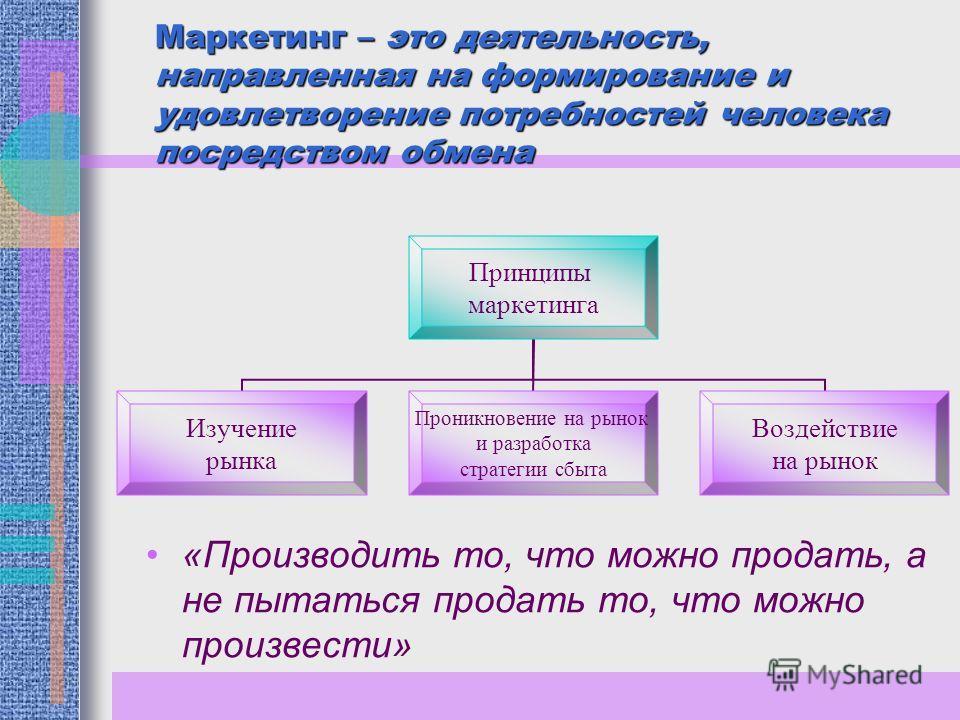 Маркетинг – это деятельность, направленная на формирование и удовлетворение потребностей человека посредством обмена «Производить то, что можно продать, а не пытаться продать то, что можно произвести» Принципы маркетинга Изучение рынка Проникновение