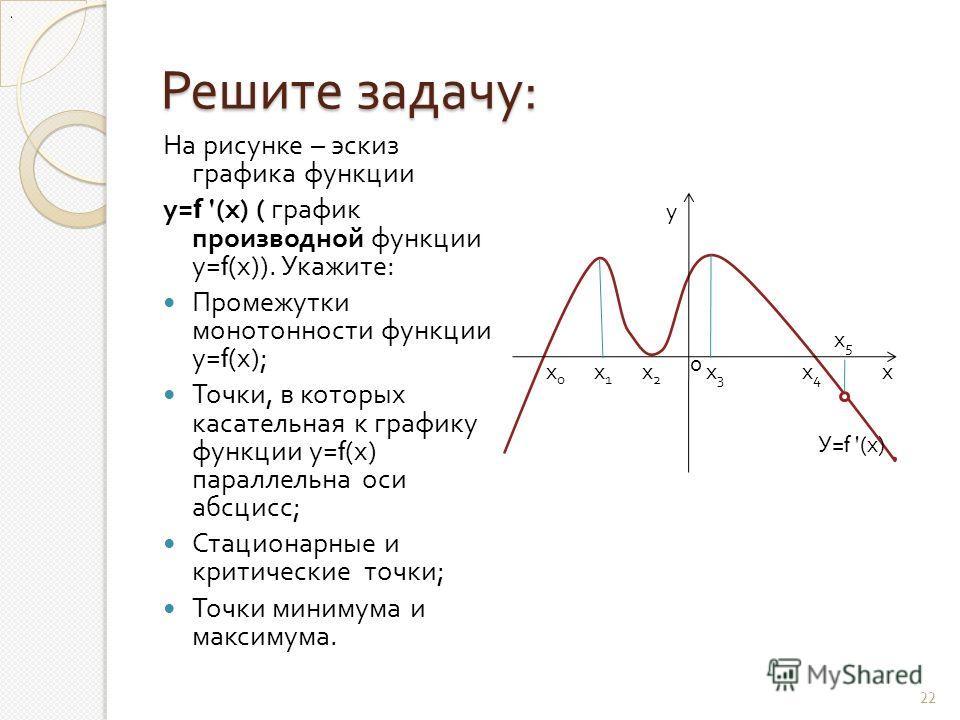 Решите задачу : На рисунке – эскиз графика функции у =f ' ( х ) ( график производной функции у =f( х )). Укажите : Промежутки монотонности функции у =f( х ); Точки, в которых касательная к графику функции у =f( х ) параллельна оси абсцисс ; Стационар