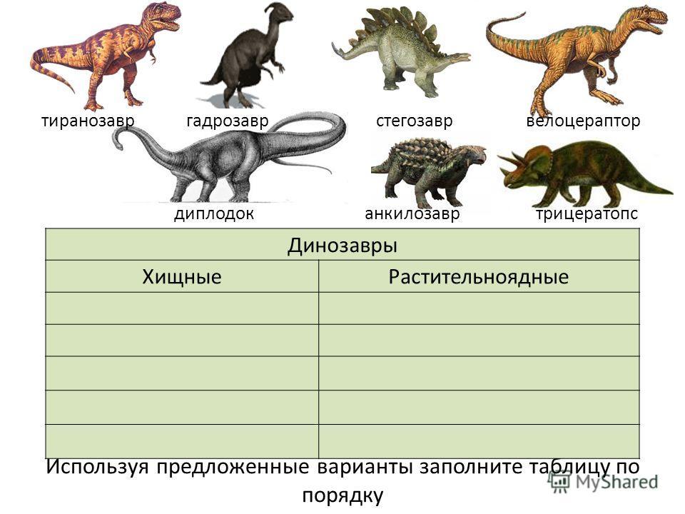 Используя предложенные варианты заполните таблицу по порядку Динозавры ХищныеРастительноядные тиранозавр гадрозавр стегозавр велоцераптор диплодок анкилозавр трицератопс