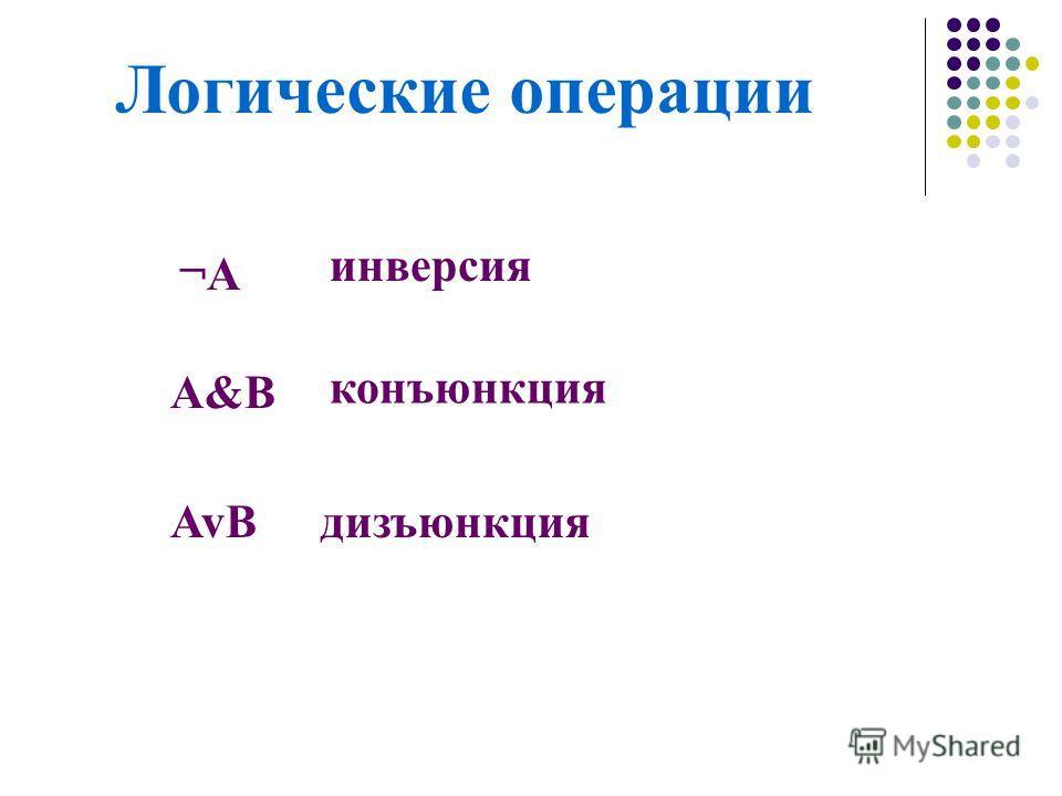 A&B AvB ¬A инверсия конъюнкция дизъюнкция Логические операции