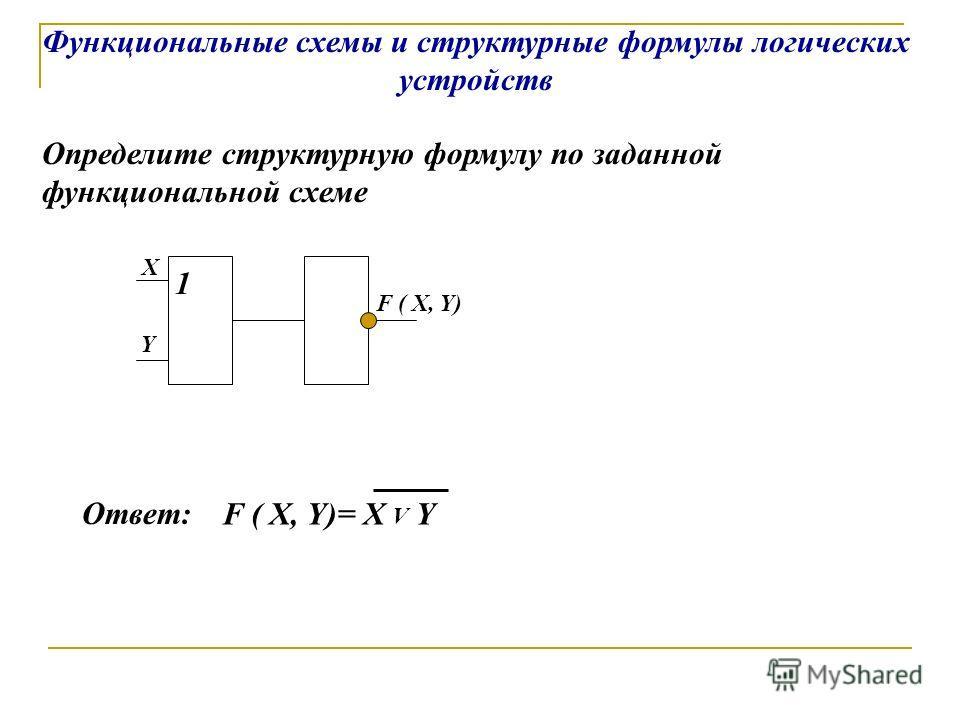 Функциональные схемы и структурные формулы логических устройств Определите структурную формулу по заданной функциональной схеме X Y 1 F ( X, Y) Ответ: F ( X, Y)= X V Y