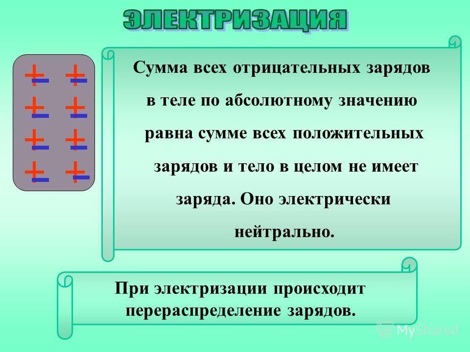 При электризации происходит перераспределение зарядов. Сумма всех отрицательных зарядов в теле по абсолютному значению равна сумме всех положительных зарядов и тело в целом не имеет заряда. Оно электрически нейтрально.