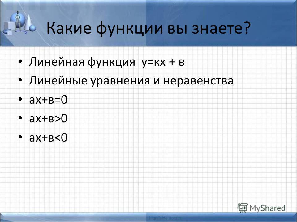 Какие функции вы знаете? Линейная функция у=кх + в Линейные уравнения и неравенства ах+в=0 ах+в>0 ах+в