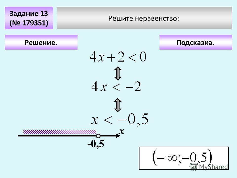 Подсказка.Решение. х -0,5 Решите неравенство: Задание 13 ( 179351)
