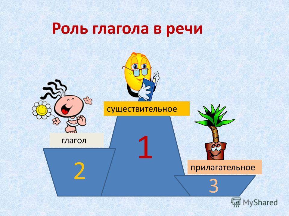 существительное глагол прилагательное 1 2 3 Роль глагола в речи
