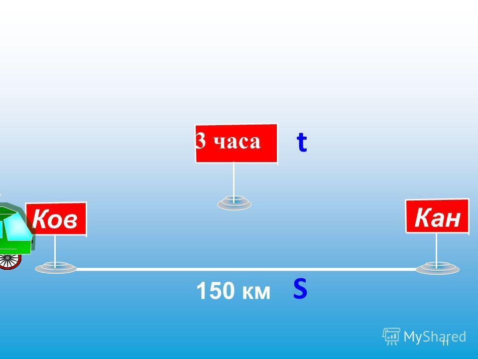 11 Ков Кан 150 км 3 часа S t