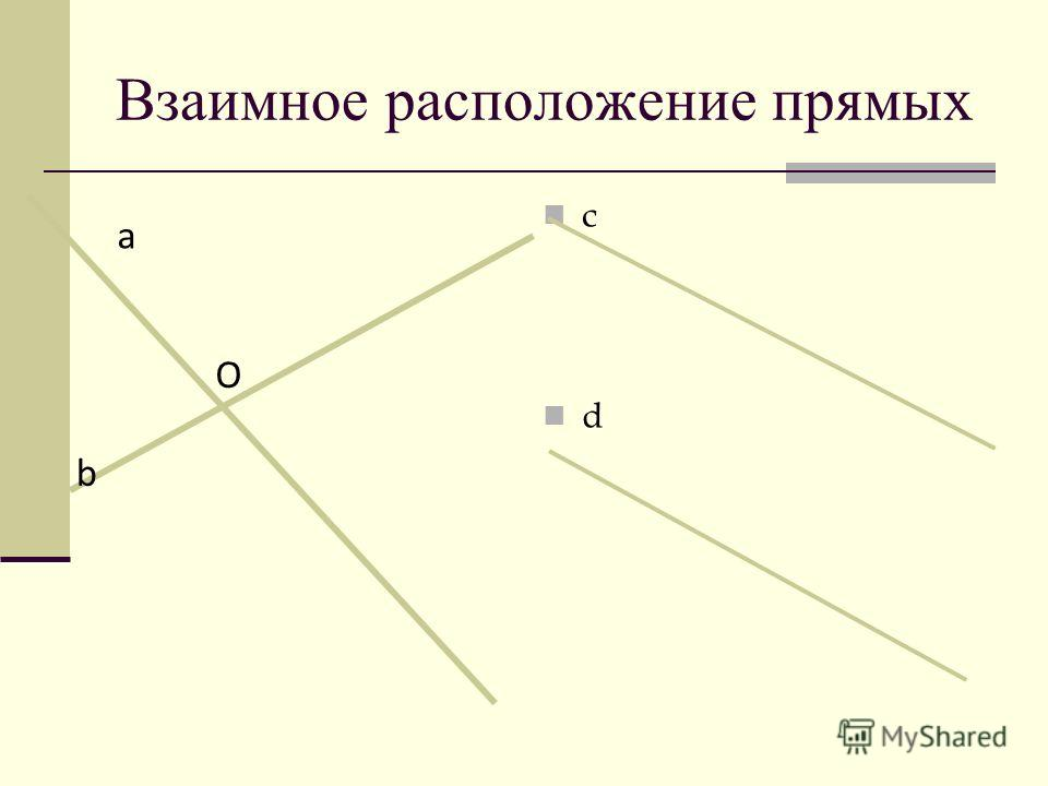 Взаимное расположение прямых c d a b O