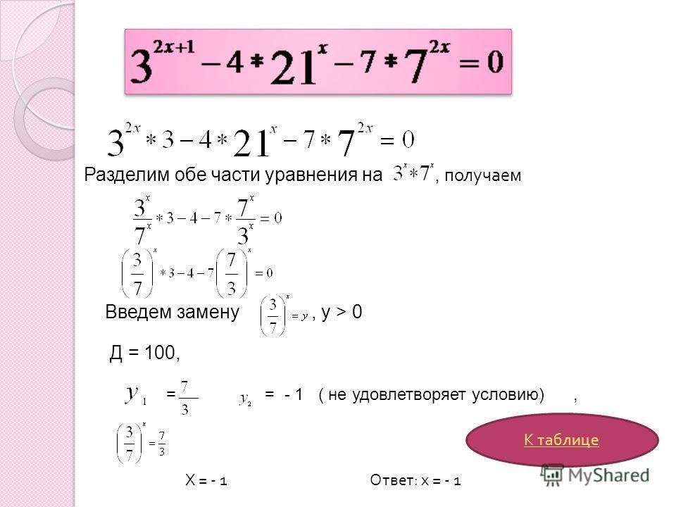 Разделим обе части уравнения на, получаем Х = - 1 Ответ: х = - 1 Введем замену, у > 0 Д = 100, = = - 1 ( не удовлетворяет условию), К таблице