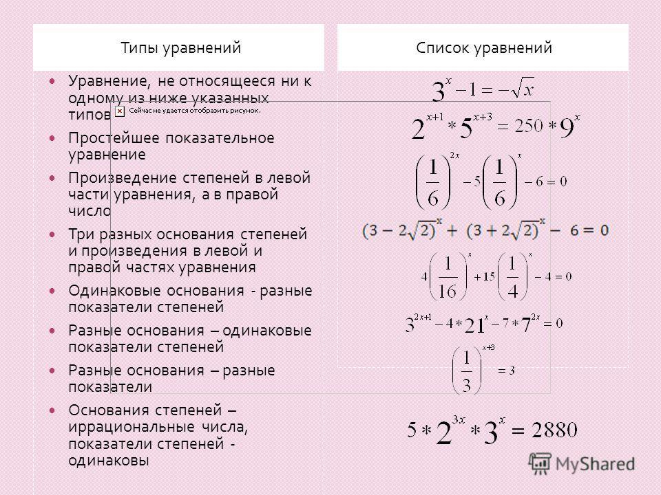 Типы уравненийСписок уравнений Уравнение, не относящееся ни к одному из ниже указанных типов Простейшее показательное уравнение Произведение степеней в левой части уравнения, а в правой число Три разных основания степеней и произведения в левой и пра