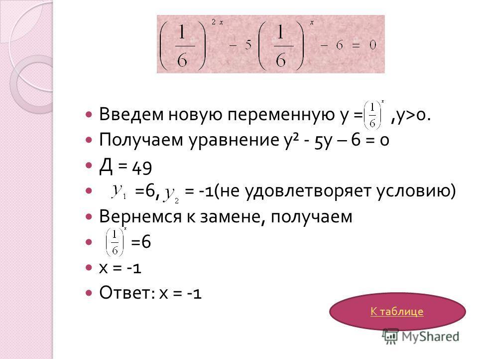 Введем новую переменную у =, у >0. Получаем уравнение у ² - 5 у – 6 = 0 Д = 49 =6, = -1( не удовлетворяет условию ) Вернемся к замене, получаем =6 х = -1 Ответ : х = -1 К таблице