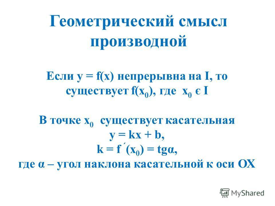 Геометрический смысл производной Если y = f(x) непрерывна на I, то существует f(x 0 ), где x 0 є I В точке x 0 существует касательная y = kx + b, k = f ´ (x 0 ) = tgα, где α – угол наклона касательной к оси ОХ