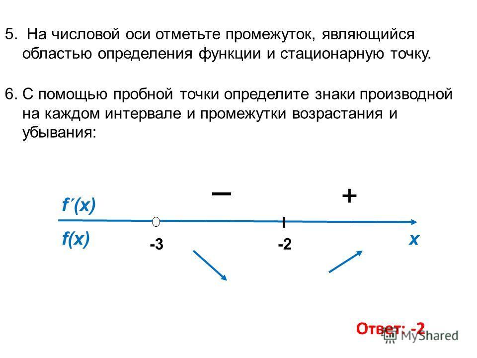 5. На числовой оси отметьте промежуток, являющийся областью определения функции и стационарную точку. f´(x) f(x) x Ответ: -2 6. С помощью пробной точки определите знаки производной на каждом интервале и промежутки возрастания и убывания: -3 -2 +