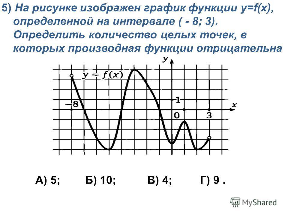 5) На рисунке изображен график функции y=f(x), определенной на интервале ( - 8; 3). Определить количество целых точек, в которых производная функции отрицательна А) 5; Б) 10; В) 4; Г) 9.