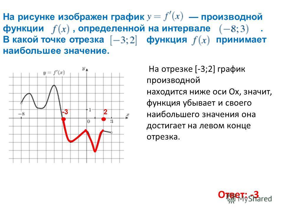 На рисунке изображен график производной функции, определенной на интервале. В какой точке отрезка функция принимает наибольшее значение. На отрезке [-3;2] график производной находится ниже оси Ох, значит, функция убывает и своего наибольшего значения