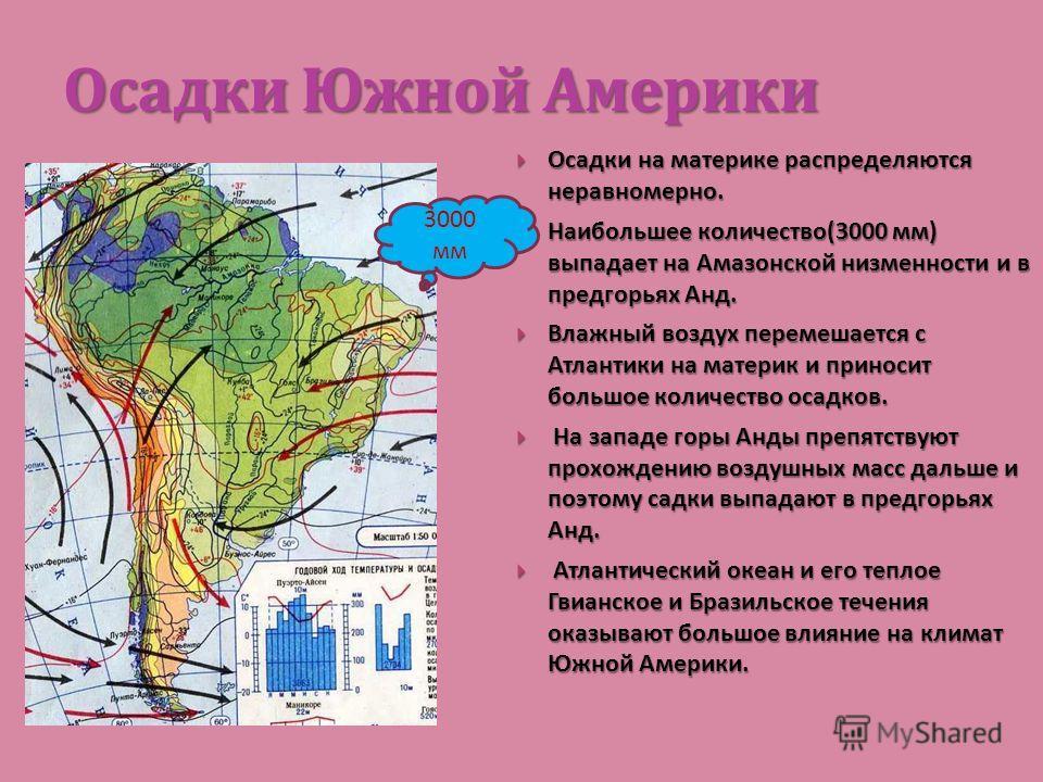 Осадки Южной Америки Осадки на материке распределяются неравномерно. Осадки на материке распределяются неравномерно. Наибольшее количество (3000 мм ) выпадает на Амазонской низменности и в предгорьях Анд. Наибольшее количество (3000 мм ) выпадает на