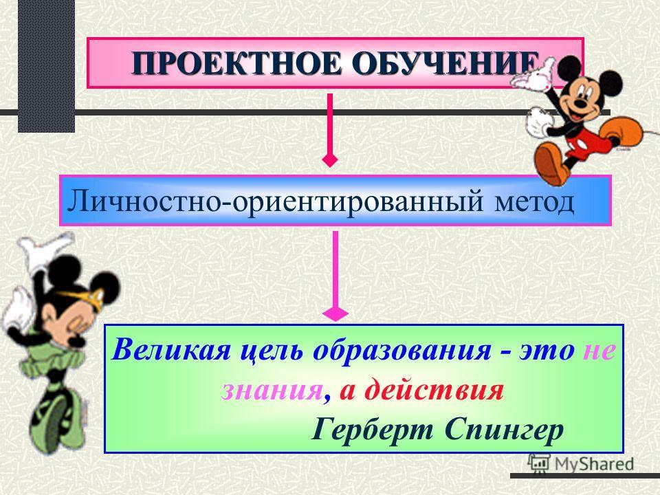 Великая цель образования - это не знания, а действия Герберт Спингер ПРОЕКТНОЕ ОБУЧЕНИЕ Личностно-ориентированный метод