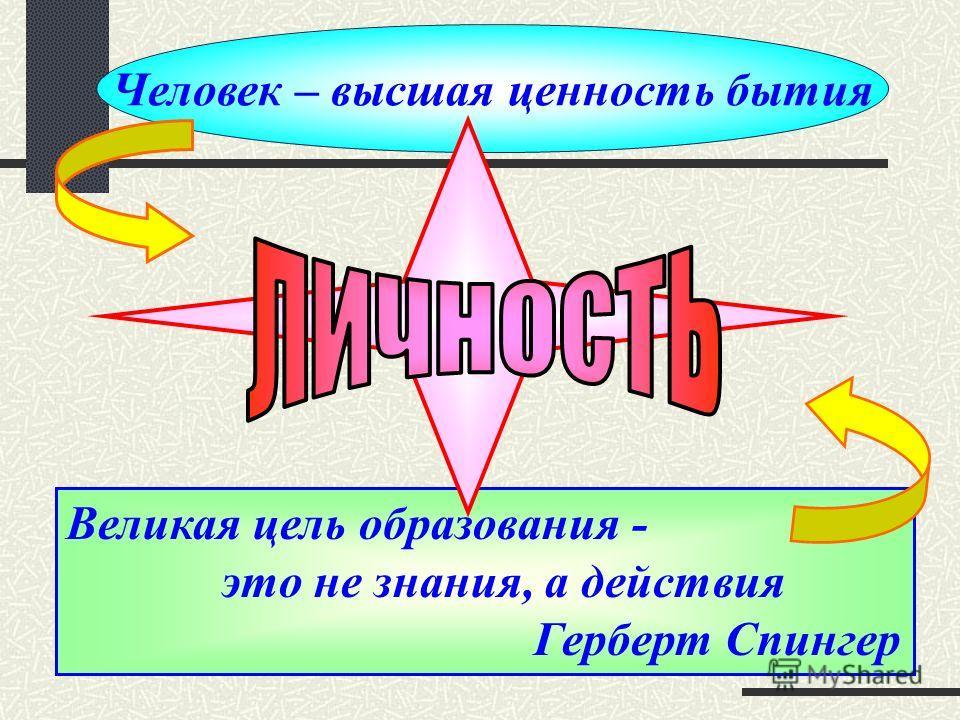 Великая цель образования - это не знания, а действия Герберт Спингер Человек – высшая ценность бытия