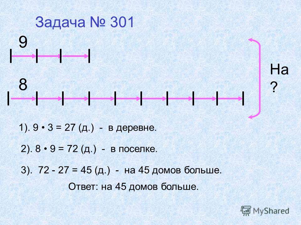 Реши примеры: 9 6 = 9 3 = 9 7 = 9 5 = 9 4 = 9 8 = 36 : 9 = 63 : 9 = 72 : 9 = 45 : 9 = 54 : 9 = 27 : 9 = Проверь себя 54 27 63 45 36 72 4 7 8 5 6 3