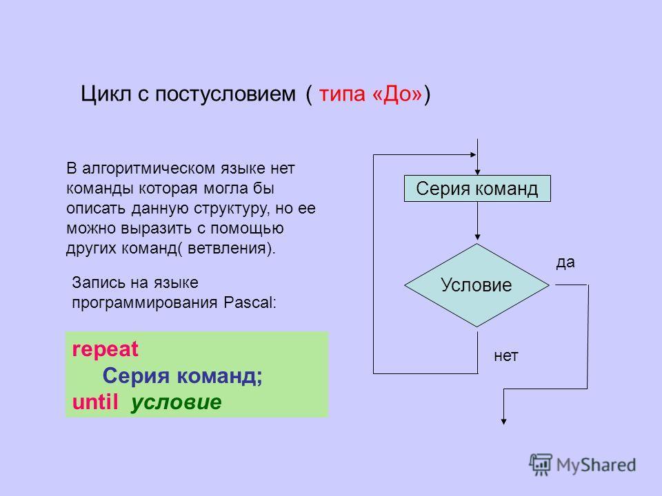 Условие Серия команд да нет В алгоритмическом языке нет команды которая могла бы описать данную структуру, но ее можно выразить с помощью других команд( ветвления). repeat Серия команд; until условие Цикл с постусловием ( типа «До») Запись на языке п