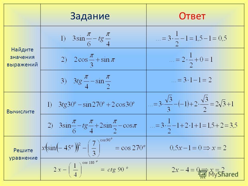 Задание Найдите значения выражений Вычислите Решите уравнение Ответ
