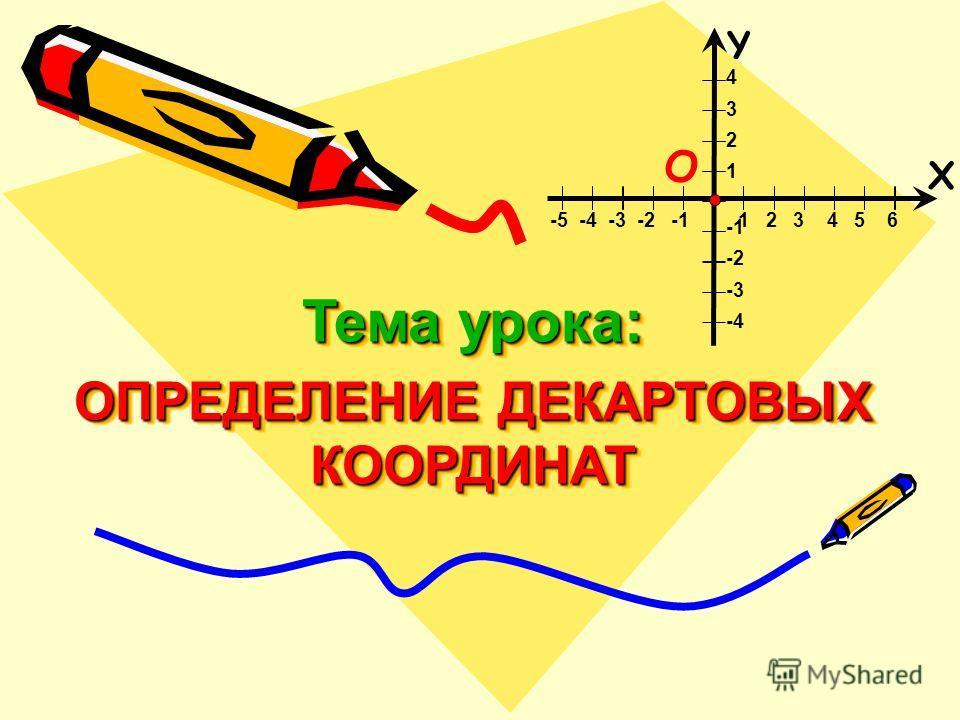 Тема урока: ОПРЕДЕЛЕНИЕ ДЕКАРТОВЫХ КООРДИНАТ -5 -4 -3 -2 -1 1 2 3 4 5 6 4 3 2 1 -2 -3 -4 Х Y О