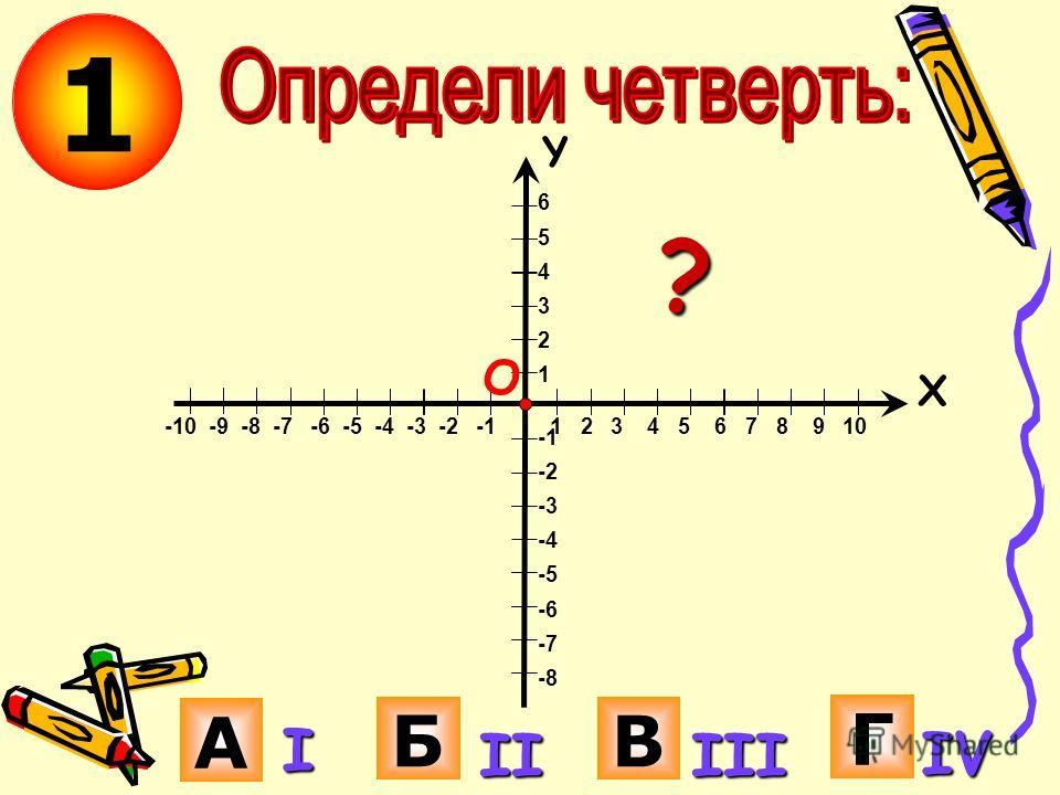 1 6 5 4 3 2 1 -2 -3 -4 -5 -6 -7 -8 Х Y -10 -9 -8 -7 -6 -5 -4 -3 -2 -1 1 2 3 4 5 6 7 8 9 10 О ? А Б В Г I IIIII IV